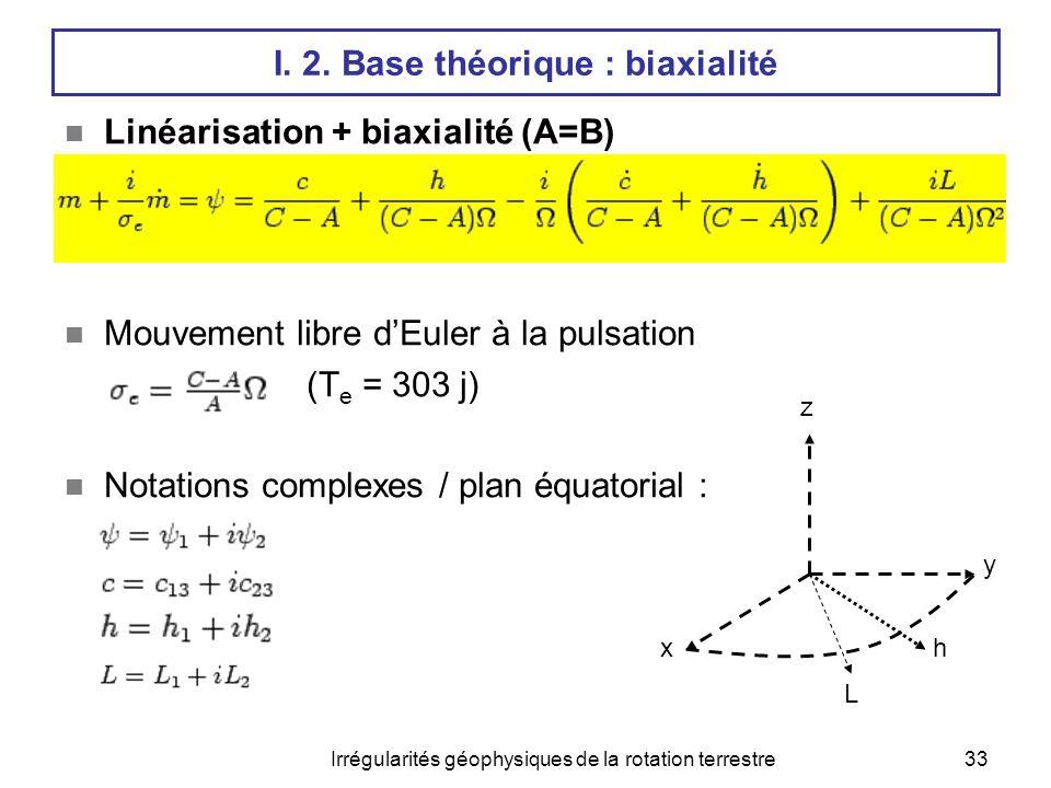 Irrégularités géophysiques de la rotation terrestre34 II. Effets de non-rigidité : 1. Elasticité