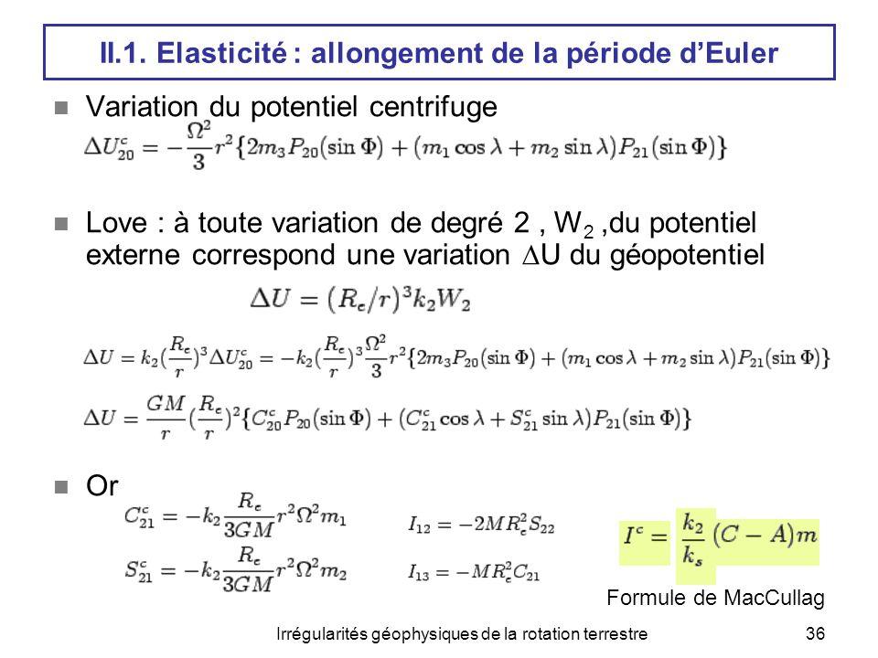Irrégularités géophysiques de la rotation terrestre37 II.1.
