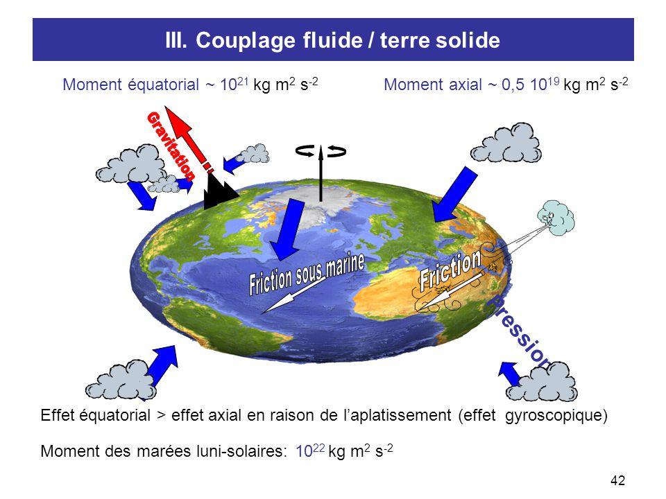 43 Approche classique: conservation moment cinétique Terre solide + fluide  Moment cinétique de la Terre H = C  = 6,1 10 33 kg m 2 s -1  Pression atmosphérique = 1 Bar  Masse de l'atmosphère : 10 -6 * masse de la Terre  moment cinétique de l'atmosphère H A =10 -6 H  Variation de pression atmosphérique: 10 mBar = 1% de la pression atmosphérique  Variation du moment cinétique atmosphérique  H A ~10 -8 H   H A =  H = C  variation relative de la vitesse de rotation de l'ordre de 10 -8 (1 ms sur la durée du jour) Pour la direction de l'axe, l'effet (10 -6  rad  est démultiplié par l'aplatissement