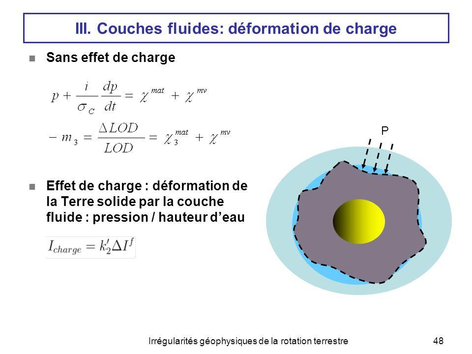 Irrégularités géophysiques de la rotation terrestre49 III.