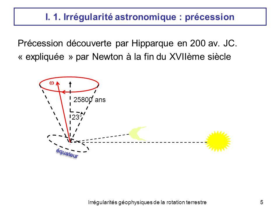 Irrégularités géophysiques de la rotation terrestre6  (direction du soleil au printemps)  50 ''/an I.