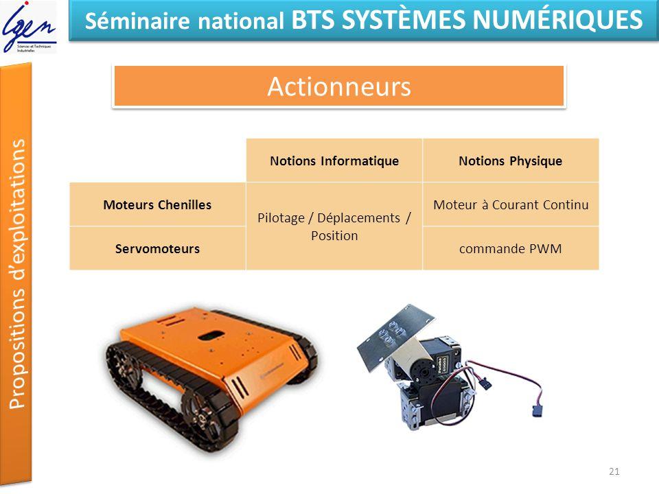 Notions InformatiqueNotions Physique Webcam Logitech C270Streaming Optique, transmission de fichiers images 2.5.