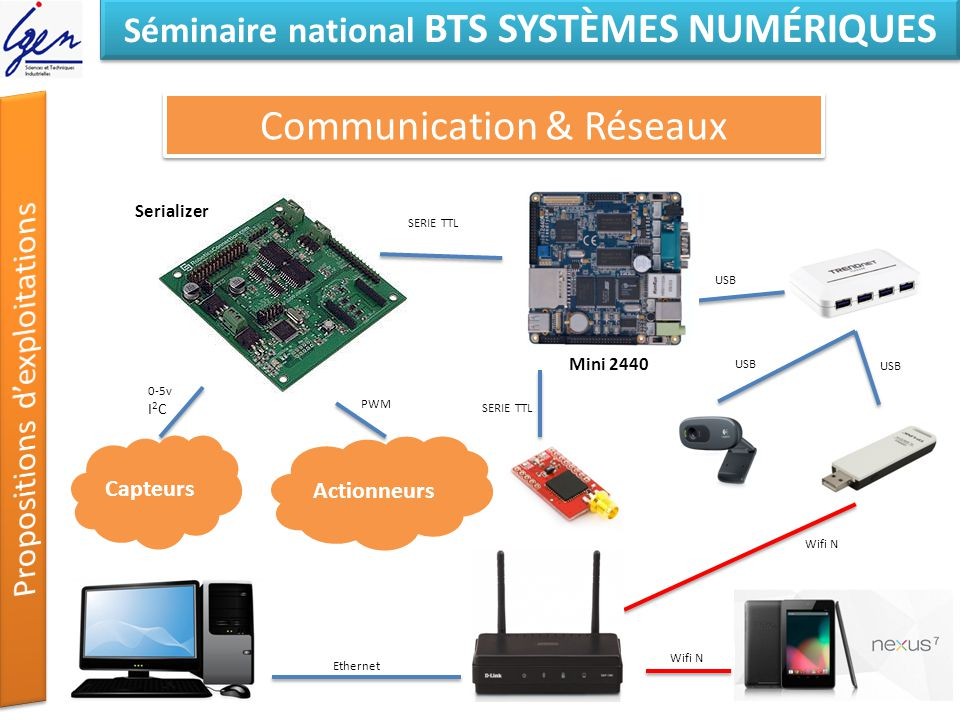 Notions InformatiqueNotions Physique Ethernet, USB Réseaux, Configuration, protocoles TCP/IP Transmission numérique en bande de Base 4.2.