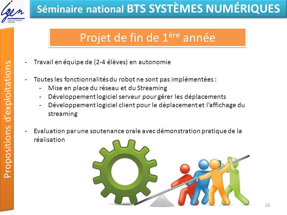 Eléments de constat Séminaire national BTS SYSTÈMES NUMÉRIQUES 27 Merci de votre attention…