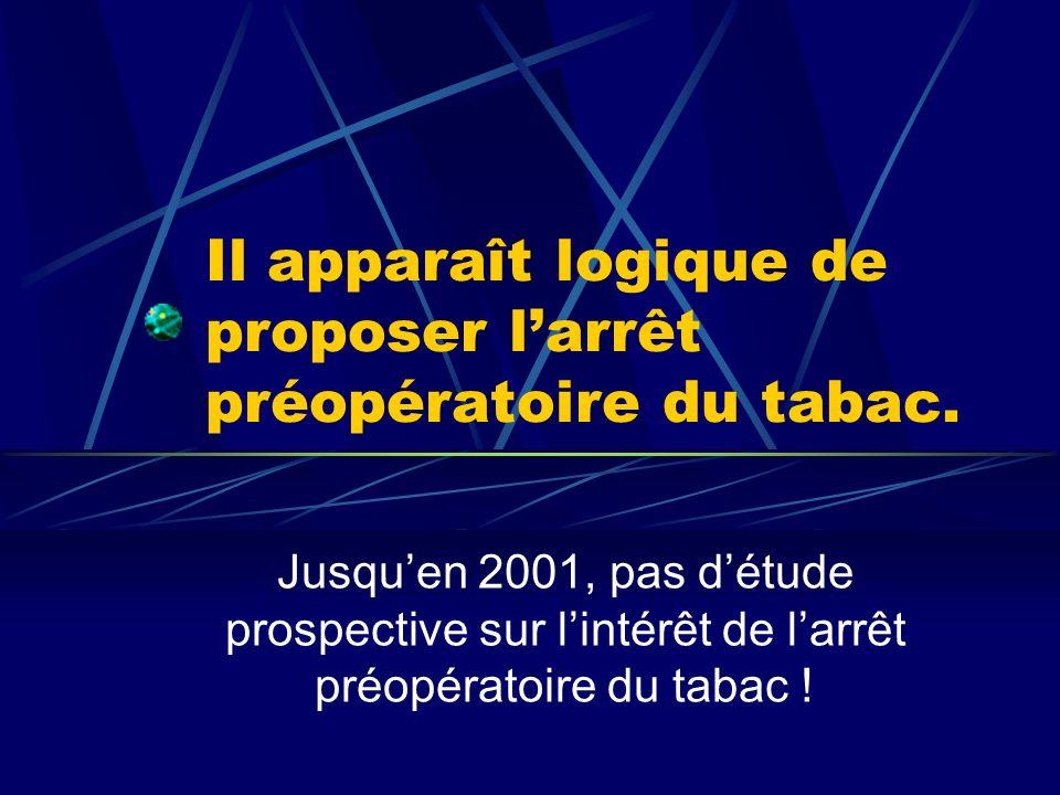 Preoperative smoking intervention Moller, Lancet 2002; 359: 114-17 p*<0.05