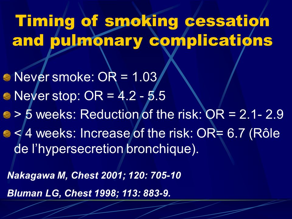 Durée du sevrage tabagique et complications postopératoires Chirurgie cardiaque (33%) Warner MA, Mayo Clinic Proc 1989;64:609-16 : < 2 mois : 57%, > 2 mois: 11.7%, > 6 mois: 11.1%, jamais fumé: 11.9% Chirurgie pulmonaire (13%) Vaporciyan A, Ann thor surg 2002;73:420-5 : Les patients qui ont arrêté de fumer moins dun mois avant lopération ont un risque x par 2,7 de complications pulmonaires.