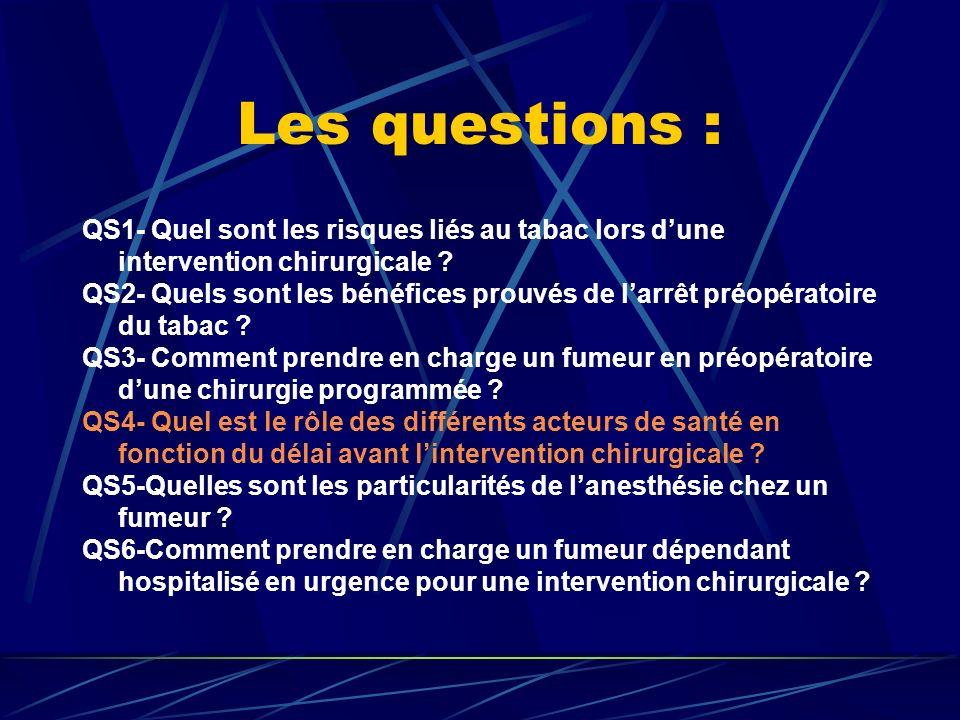 QS4- Quel est le rôle des différents acteurs de santé en fonction du délai avant lintervention chirurgicale .