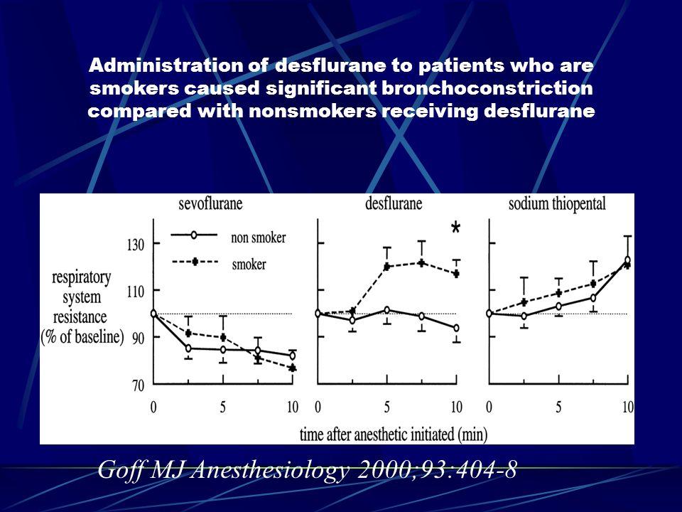Complications respiratoires chez les enfants ayant une infection des VAS Facteur de risque Odds ratio Secrétions abondantes14,8 Intubation si âge < 5 ans13,5 Prématurité7,2 Congestion nasale6,0 Tabagisme parental5,6 Hyper-réactivité des VA4,9 Chirurgie des VAS4,1 Tait AR Anesthesiology 2001;95:299-306