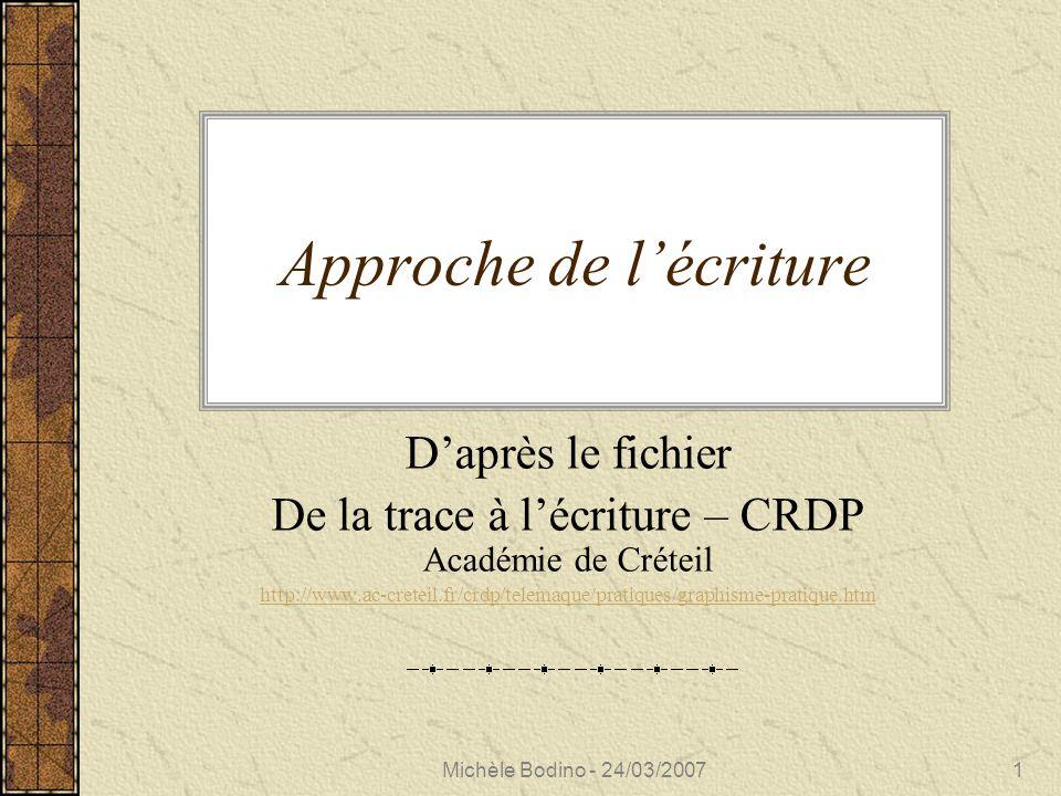 Michèle Bodino - 24/03/20072 De l'écrit à la graphie éléments graphiques/signes graphiques signes porteurs de sens/graphie différentes typographies