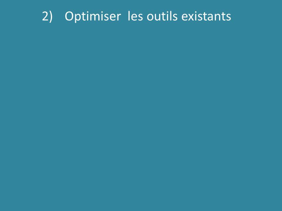 fonctionnement OUTILS EXISTANTS -A.D.O.C … Jouer plus facilement: - invitations - partenaires - système de réservation