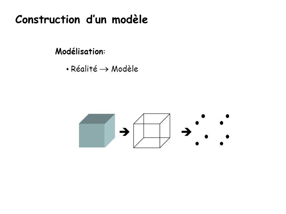 x Modélisation: • Réalité  Modèle  Construction d'un modèle