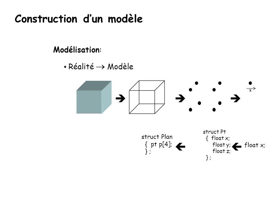 struct Boite { Plan pl[6]; }; struct Pt { float x; float y; float z; } Pt; x Modélisation: • Réalité  Modèle   float x; struct Plan { Pt p[4]; }; Construction d'un modèle
