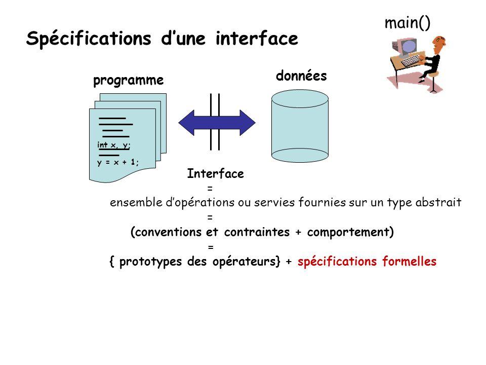 Spécifications « langage C » Exemple: ajout dans une liste ordonnée L  L + i x • prototype de la fonction implantant l'opérateur: • Liste ajouterListe(Liste l, TypeEl x, int i, int *err); • préconditions  conditions devant être vraies au départ pour assurer le bon fonctionnement de l 'opérateur • l ne doit pas être pleine et i  [1, L +1] • postconditions  conditions étant vraies (observables) après l'application (correcte) de l'opérateur • l contient x et *err = OK si les préconditions sont respectées • l est inchangée sinon et *err contient: PAM si L est pleine, PERR si i  [1, L +1] • valeur retournée en output de l'application de l 'opérateur: • l mise à jour ou l inchangée en cas d erreurs