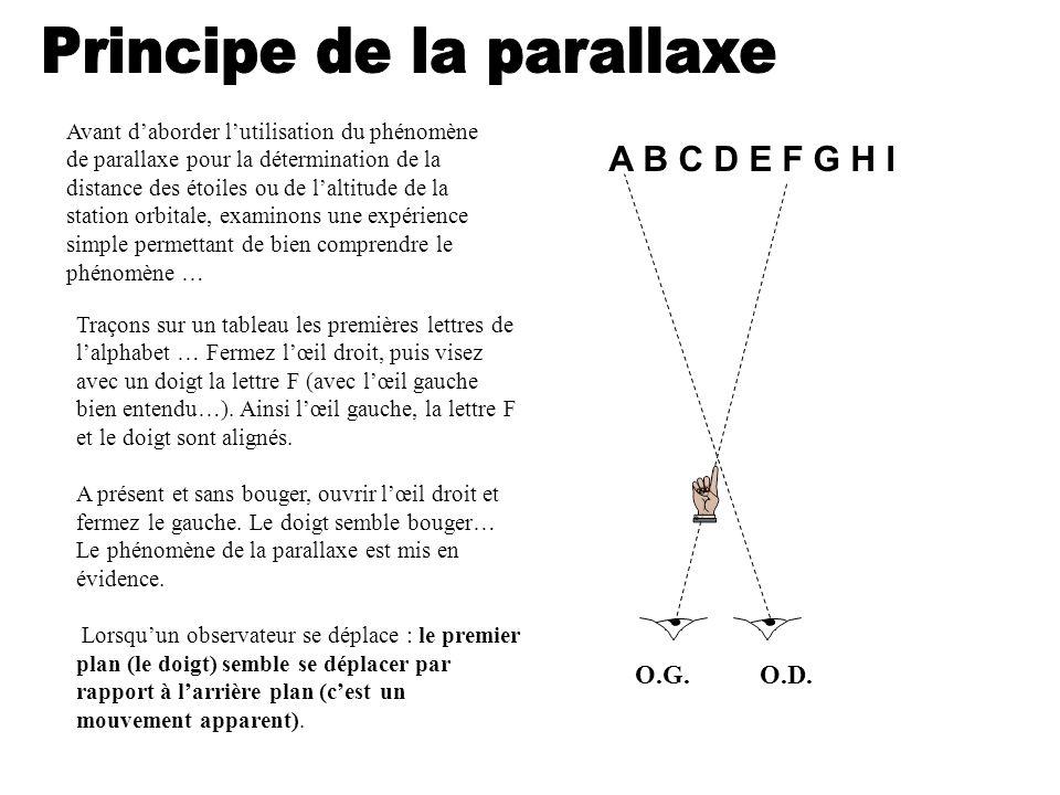 Examinons à présent le problème suivant : Un satellite S survole deux observateurs placés à la surface de la terre et séparés dune distance d=AB.