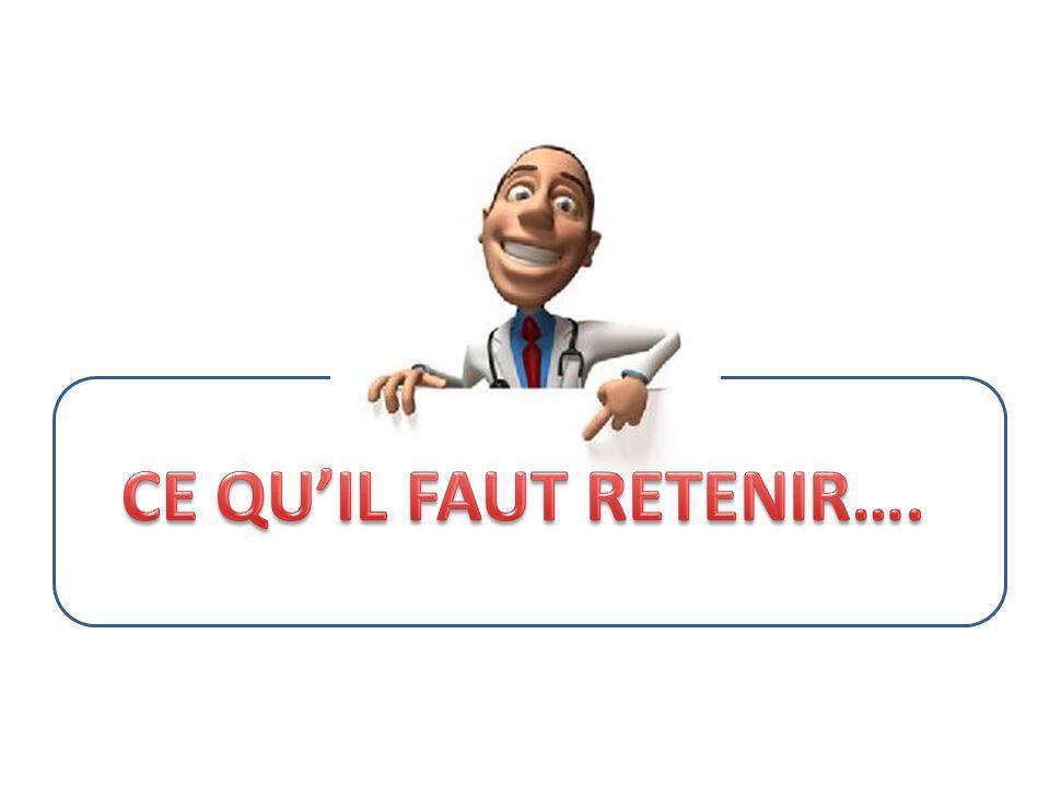 FICHE DE SYNTHÈSE DE LA SÉQUENCE 1.