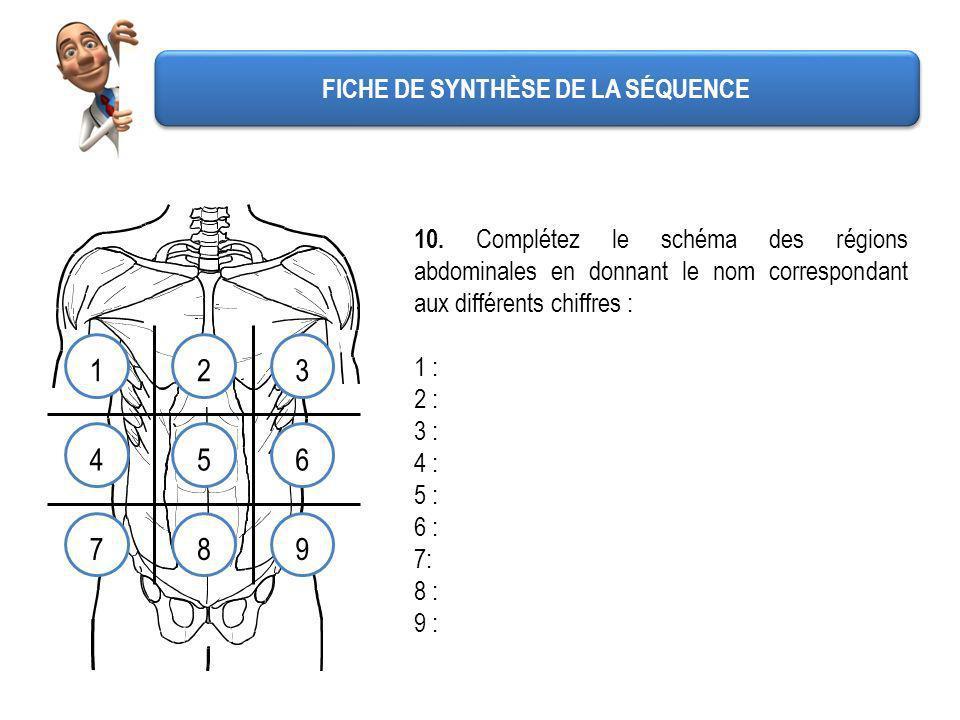 Le cours se trouve sur votre site : ifasjanvier. fr – Module 2 : M2015