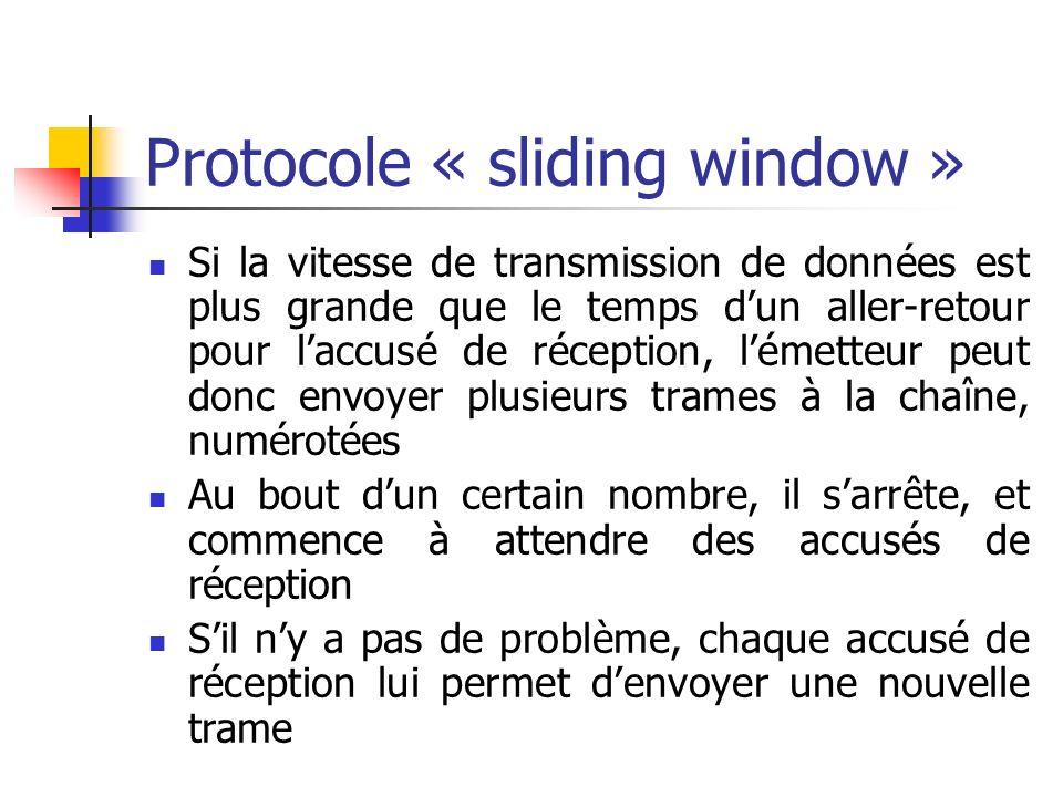 Protocole « sliding window » Sil y a un problème : accusé négatif, ou pas daccusé après la durée dattente, alors il re- transmet la trame en question Pour une largeur de fenêtre de W trames, les numéros doivent aller de 1 à 2W afin déviter toute ambiguité (si jamais tous les accusés de réception se perdent, les trames sont retransmises, et le récepteur ne doit pas pouvoir les confondre avec de nouvelles trames éventuelles)