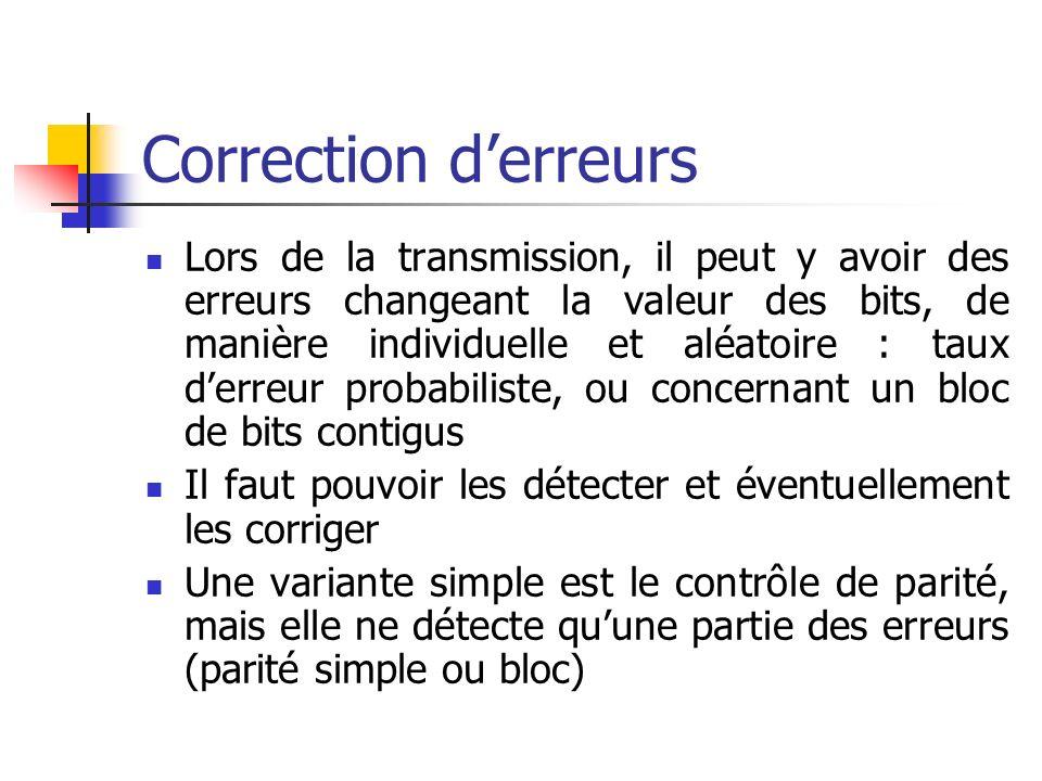 Correction derreurs Une méthode plus sophistiquée : les polynômes de vérification cyclique de redondance – CRC – en arithmétique modulo 2 : On émet après le calcul, et à la réception, on vérifie que G divise T.