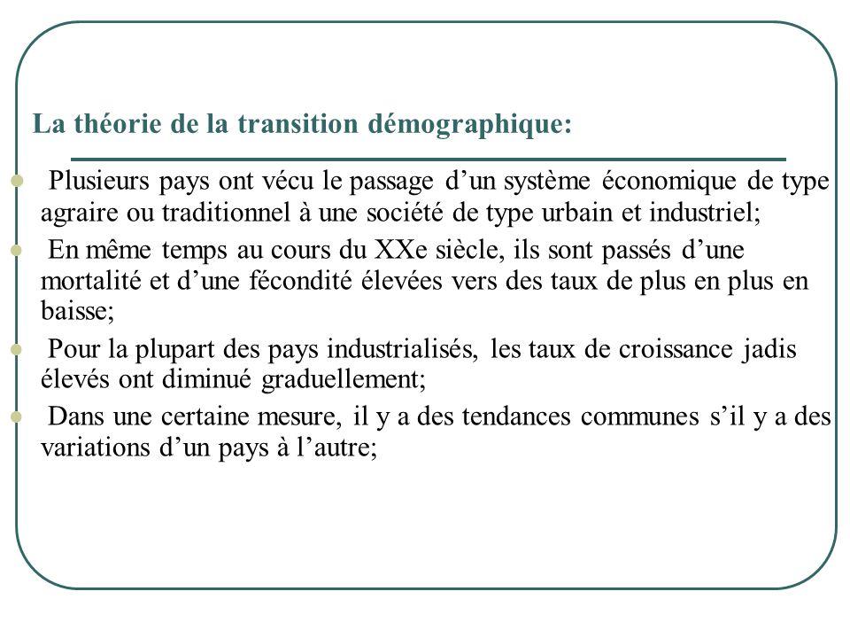 La théorie de la transition démographique:  L'étude de ces tendances a permis à des chercheurs américains de formuler une théorie de l'évolution démographique i.e.