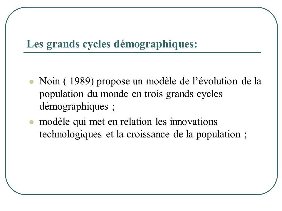 Pour chacun de ces cycles, ce sont des révolutions technologiques et économiques qui les caractérisent et qui ont des effets démographiques parfois importantes:  Premier cycle : vers 35000 avant J.C.