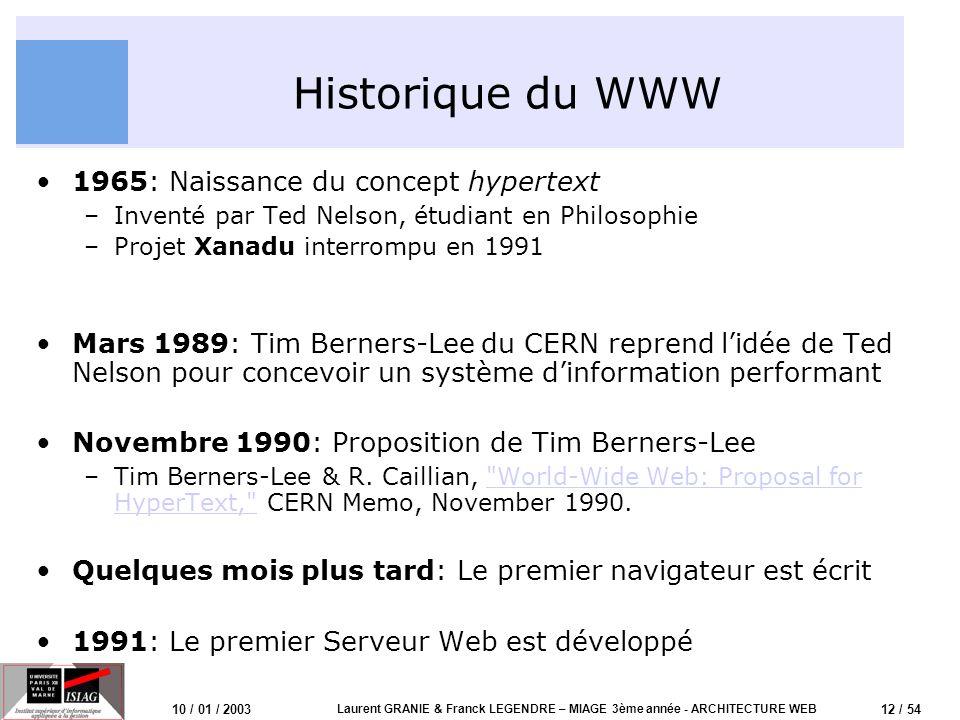13 / 54 10 / 01 / 2003 Laurent GRANIE & Franck LEGENDRE – MIAGE 3ème année - ARCHITECTURE WEB Historique du WWW (suite) Fin 1992: 26 Serveurs Web Mars 1994: Netscape Comm.