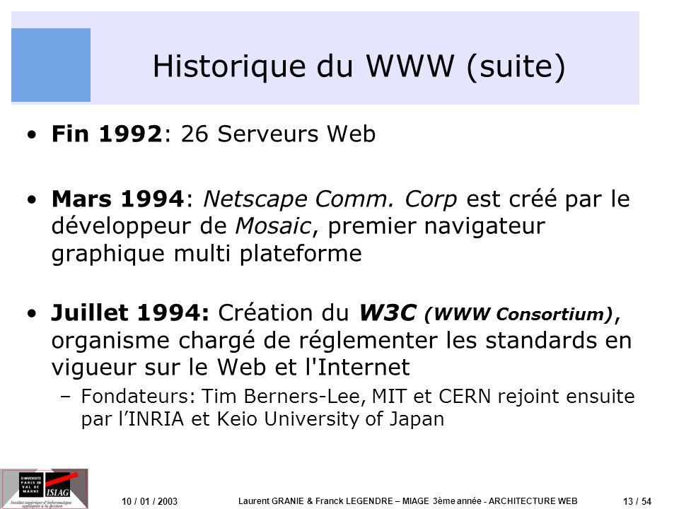 14 / 54 10 / 01 / 2003 Laurent GRANIE & Franck LEGENDRE – MIAGE 3ème année - ARCHITECTURE WEB Evolution du Web Evolution en part de marché des différents serveurs Web Evolution du nombre de serveurs Web Multiplié par 2 /an .