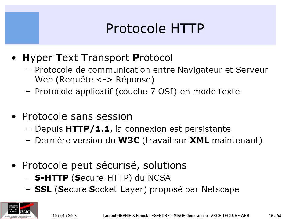 17 / 54 10 / 01 / 2003 Laurent GRANIE & Franck LEGENDRE – MIAGE 3ème année - ARCHITECTURE WEB Requête HTTP –Requête simple: GET (version HTTP/0.9) –Requête complète: + Méthode= { GET | POST | HEAD | PUT | DELETE | TRACE | OPTIONS } URI= adresse du document Version-HTTP= { HTTP/1.0 | HTTP/1.1 } En-tête= Clé: valeur