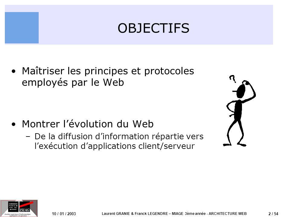 3 / 54 10 / 01 / 2003 Laurent GRANIE & Franck LEGENDRE – MIAGE 3ème année - ARCHITECTURE WEB PLAN Internet et les services Le Web: protocole (HTTP), langage (HTML) et serveurs web Le Web dynamique