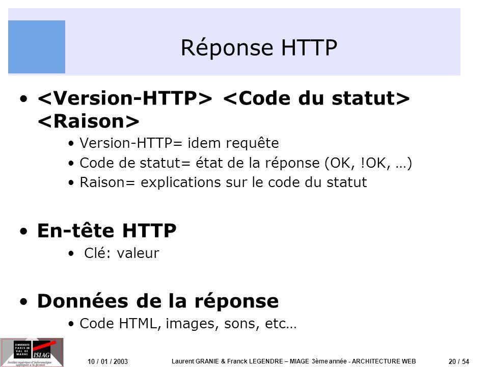 21 / 54 10 / 01 / 2003 Laurent GRANIE & Franck LEGENDRE – MIAGE 3ème année - ARCHITECTURE WEB Réponse HTTP (2) Réponse HTTP: HTTP/1.1 200 OK Date: Wed, 18 Dec 2002 21:11:45 GMT Server: Apache/1.3.27 (Unix) PHP/4.2.3 Last-Modified: Thu, 04 Apr 2002 16:35:39 GMT ETag: 55c0b-30b-3cac80db Accept-Ranges: bytes Content-Length: 779 Keep-Alive: timeout=15, max=100 Connection: Keep-Alive Content-Type: text/html Miage Paris 12 <body background= bg.jpg Response Header Code HTML (HTTP Response data) Protocol version+Status Code+Reason String