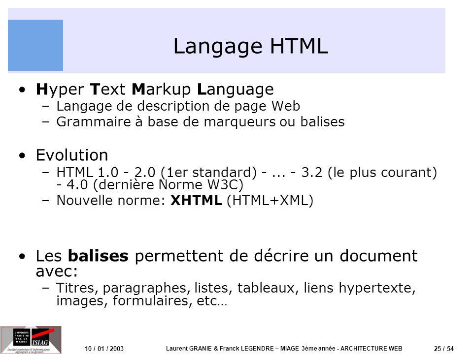 26 / 54 10 / 01 / 2003 Laurent GRANIE & Franck LEGENDRE – MIAGE 3ème année - ARCHITECTURE WEB Structure dun document en HTML …