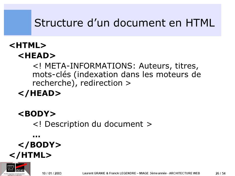 27 / 54 10 / 01 / 2003 Laurent GRANIE & Franck LEGENDRE – MIAGE 3ème année - ARCHITECTURE WEB Exemple de code HTML Miage Paris 12 IUP MIAGE et DESS ISI 71, rue Saint-Simon, 94017 Créteil cedex tel.