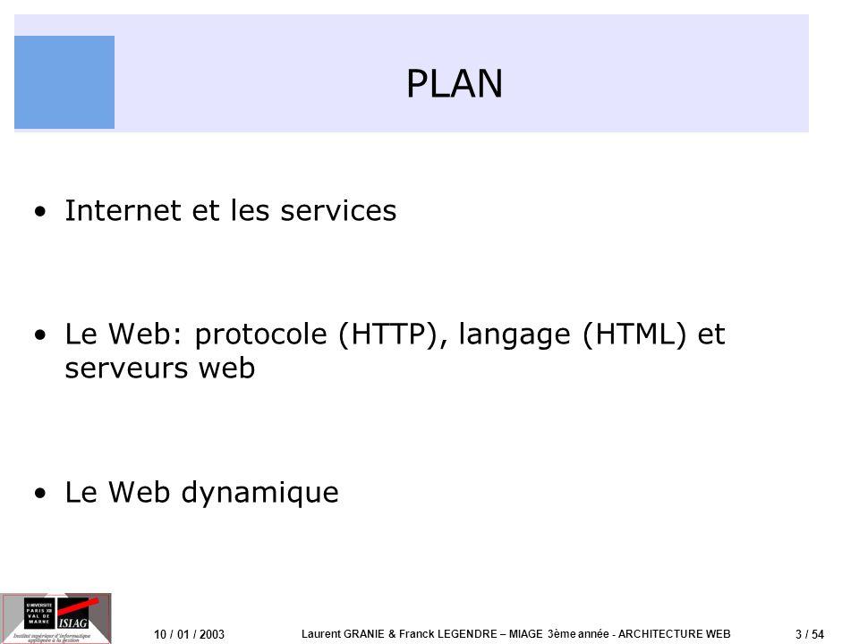 4 / 54 10 / 01 / 2003 Laurent GRANIE & Franck LEGENDRE – MIAGE 3ème année - ARCHITECTURE WEB Internet et les services –Internet: rappel –Services dans lInternet –Client/Serveur Le Web: protocole (HTTP), langage (HTML) et serveur web Le Web dynamique