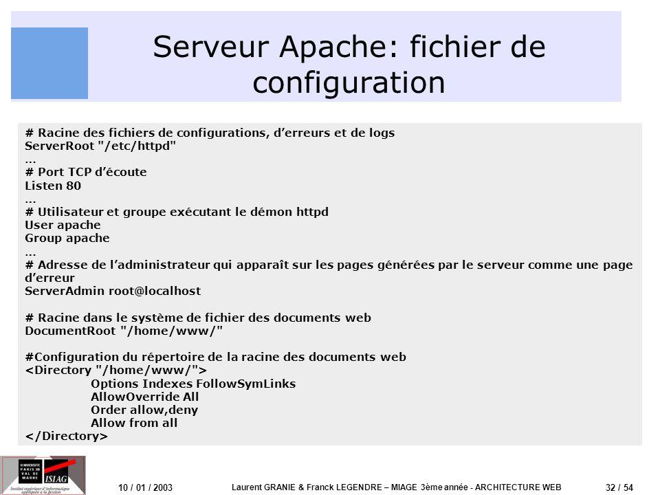 33 / 54 10 / 01 / 2003 Laurent GRANIE & Franck LEGENDRE – MIAGE 3ème année - ARCHITECTURE WEB Serveur Apache: fichier de configuration # Nom du fichier de restriction daccès à rechercher dans les répertoires contenant des documents AccessFileName.htaccess # Log les adresses IP ou le nom des clients (Off=IP,On=nom) HostnameLookups Off # Fichier de log des erreurs ErrorLog logs/error_log # Niveau dalerte à reporter dans le fichier error.log choisi parmi debug, info, notice, warn, error, # crit, alert, emerg LogLevel warn # Définition de formats de log LogFormat %h %l %u %t \ %r\ %>s %b \ %{Referer}i\ \ %{User-Agent}i\ combined LogFormat %h %l %u %t \ %r\ %>s %b common # Fichier de log des connexions et son format associé CustomLog logs/access_log combined # Indique les répertoires contenant des scripts scriptAlias /cgi-bin/ /var/www/cgi-bin/