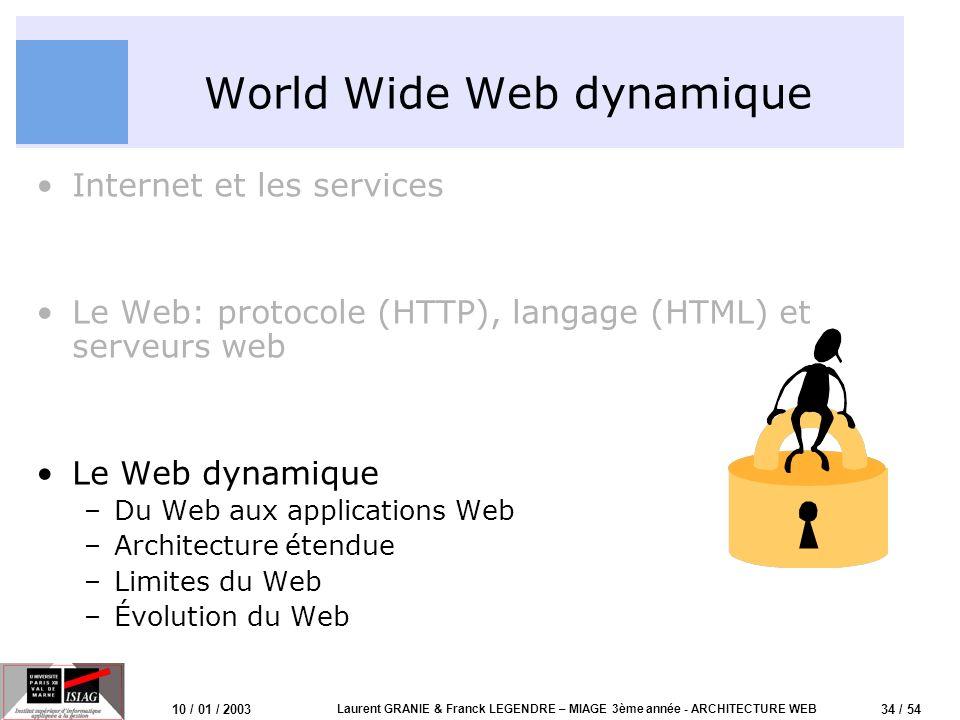 35 / 54 10 / 01 / 2003 Laurent GRANIE & Franck LEGENDRE – MIAGE 3ème année - ARCHITECTURE WEB Du Web aux applications Web Objectifs: comment rajouter de linteractivité dans les pages Web?Objectifs: comment rajouter de linteractivité dans les pages Web.