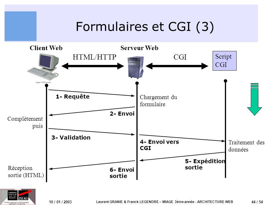 45 / 54 10 / 01 / 2003 Laurent GRANIE & Franck LEGENDRE – MIAGE 3ème année - ARCHITECTURE WEB Problème du CGI Client Web 1 Processus serveur Client Web 2 Requête Réponse Démon Web CGICGI Process 1 Scripts CGI Process 2 Serveur Web