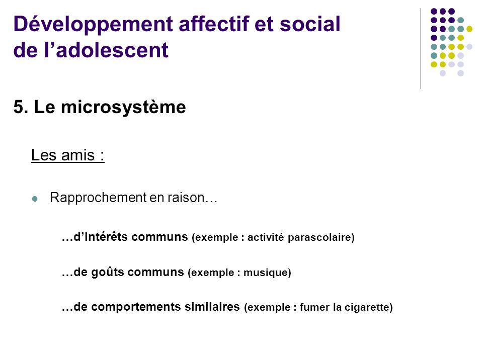 5.Le microsystème Les activités parascolaires :  Est-ce que l'adolescent(e) s'implique.