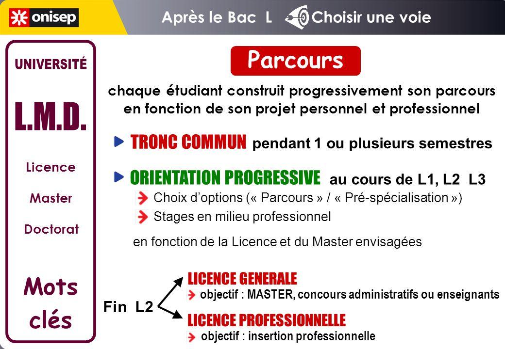 Licence Master Doctorat Mots clés Parcours Après un tronc commun en L1 et L2, il devra faire le choix d'un parcours en L3 1.