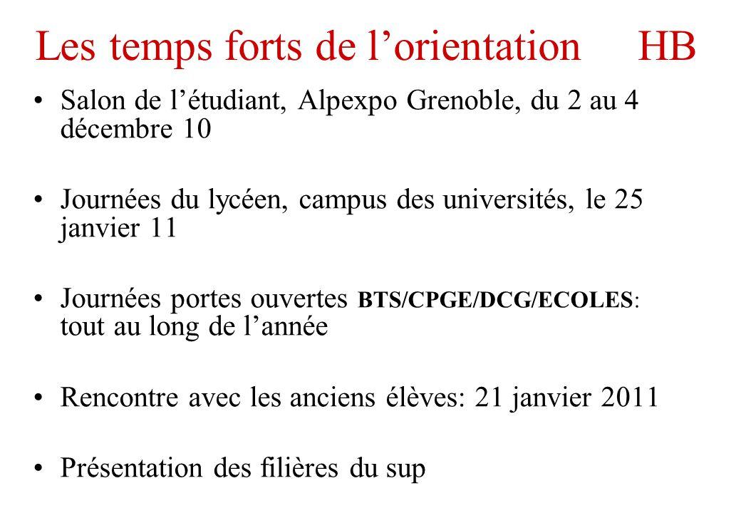 Les permanences au Lycée •MONROUSSEAU Sylvie Le mardi •JHUBOO Catherine Le mercredi matin