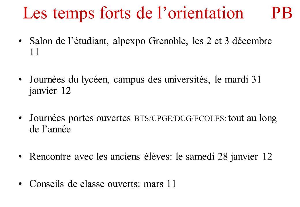 Les permanences au Lycée Mme MONROUSSEAU : Le lundi et un jeudi sur 2