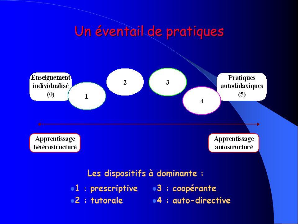 Paramètres de l analyse (quelques exemples)  Le contrôle de la formation  Les contenus de cette formation  Les supports privilégiés  Les liens RM-RH  La représentation de l autonomie  Les moyens de la validation