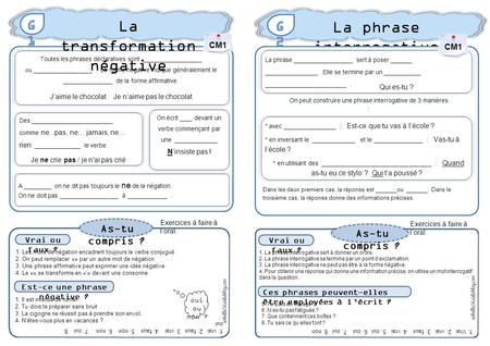 La transformation négative La phrase interrogative Exercices à faire à l'oral. As-tu compris ? Qui es-tu ? 1. La phrase interrogative sert à donner un.