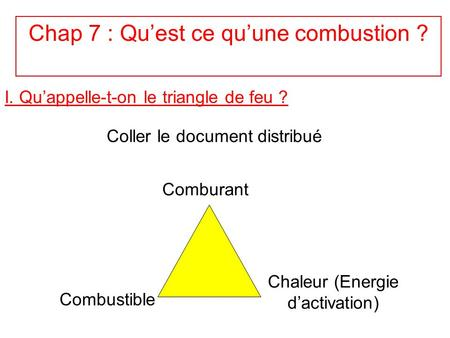 Chap 7 : Quest ce quune combustion ? I. Quappelle-t-on le triangle de feu ? Coller le document distribué Combustible Comburant Chaleur (Energie dactivation)