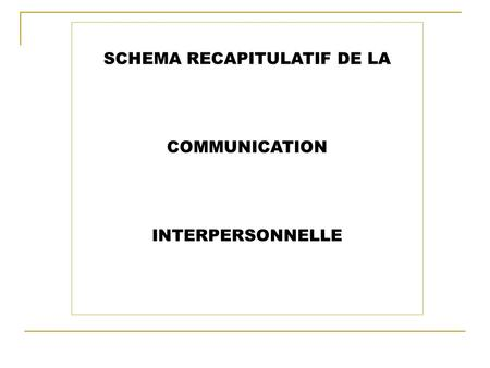 SCHEMA RECAPITULATIF DE LA COMMUNICATION INTERPERSONNELLE.