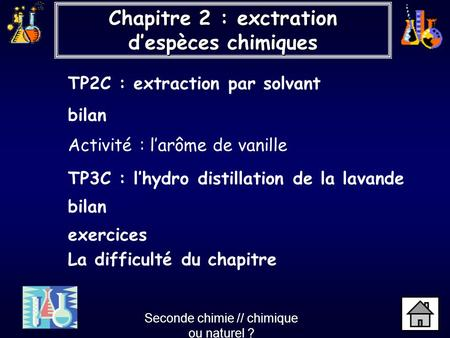 Seconde chimie // chimique ou naturel ?