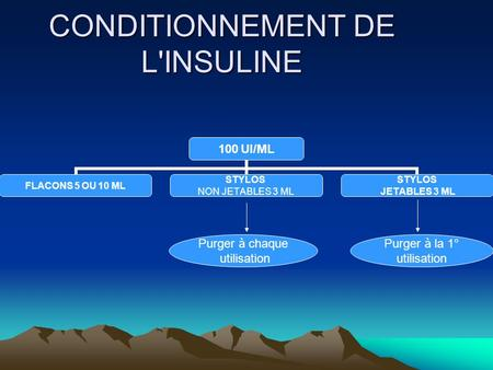 CONDITIONNEMENT DE L'INSULINE