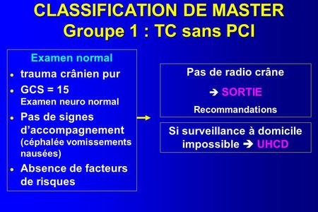 CLASSIFICATION DE MASTER Groupe 1 : TC sans PCI Examen normal trauma crânien pur GCS = 15 Examen neuro normal Pas de signes daccompagnement (céphalée vomissements.