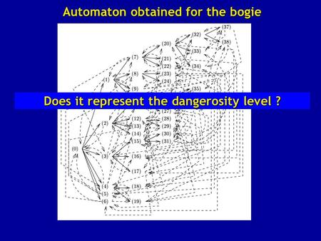 Automaton obtained for the bogie Does it represent the dangerosity level ?