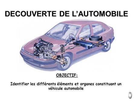 DECOUVERTE DE L'AUTOMOBILE