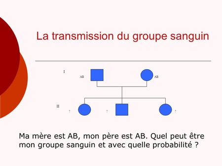 La transmission du groupe sanguin