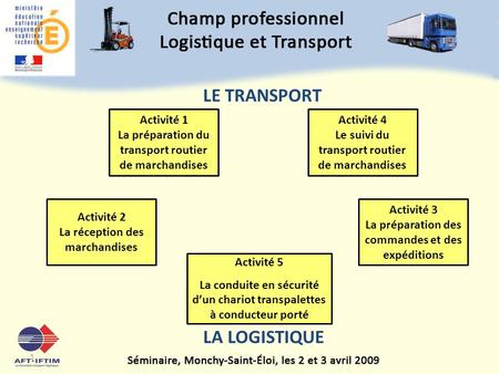 Baccalaur at professionnel logistique ppt t l charger for Salon transport et logistique